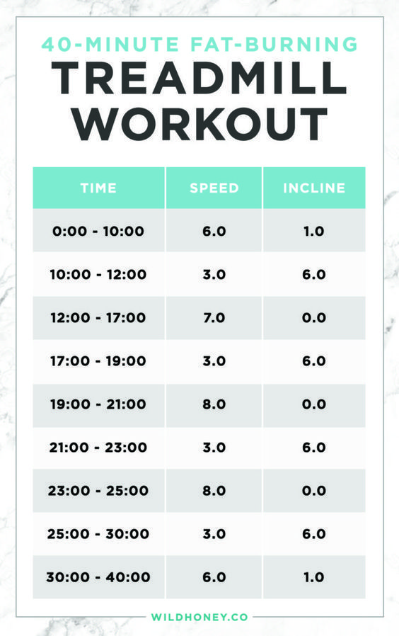 My Favorite Treadmill Workout on Earth    40 Minute FatBurning HIIT Interval Treadmill Workout is part of Hiit workouts treadmill -