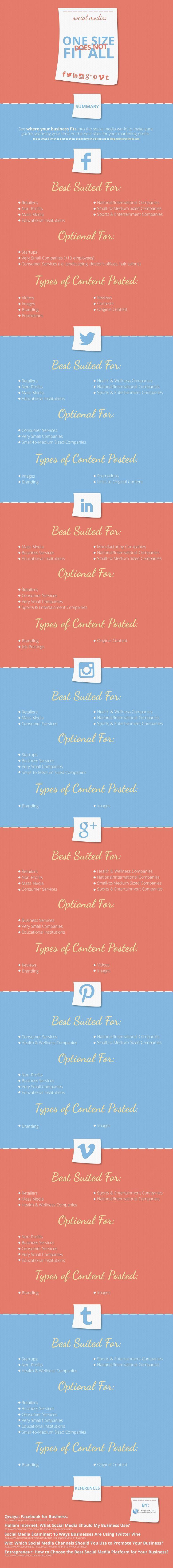 Para 8 medios sociales: propósitos que impulsan, a quién ayudan y contenidos recomendados #infografia