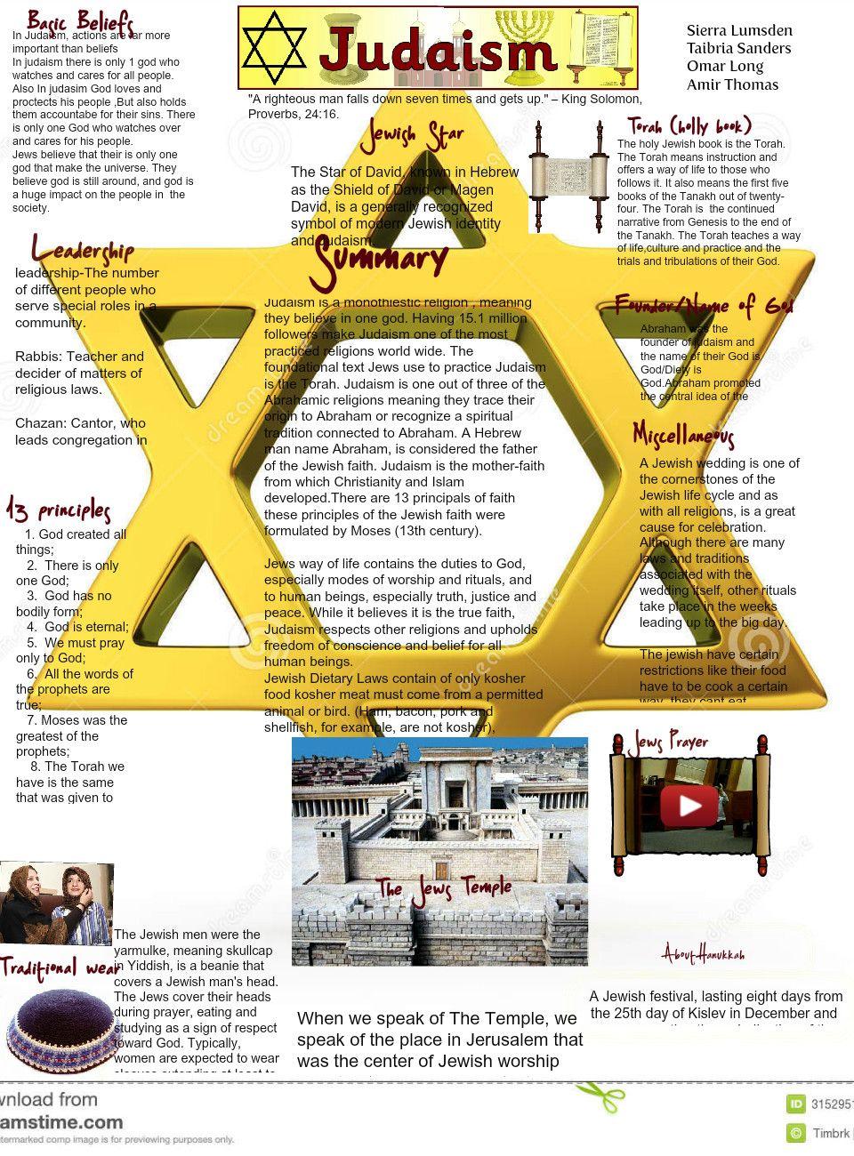 Pin On Jewish