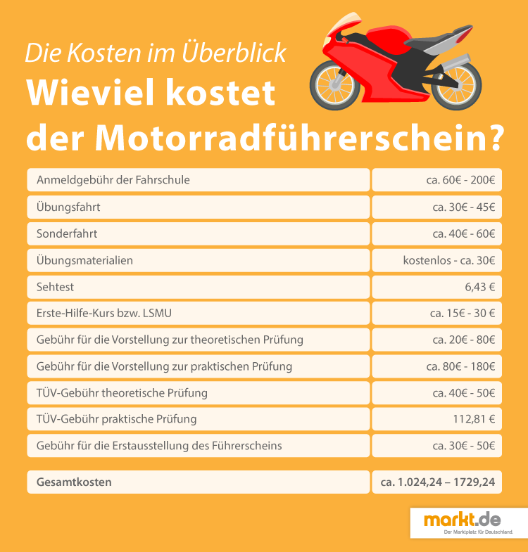 kosten motorradf hrerschein motorrad f hrerschein kosten infografik. Black Bedroom Furniture Sets. Home Design Ideas