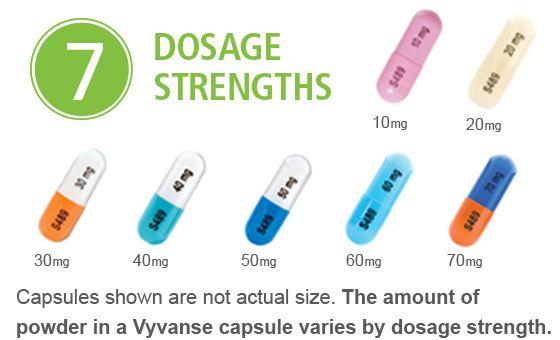 zolpidem dosage strengths vyvanse dosage