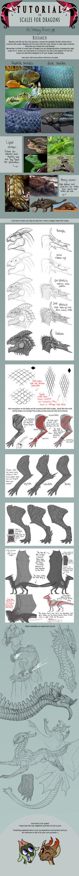 TUTORIAL: Scales for Dragons | Write: Dragon | Pinterest | Dragones