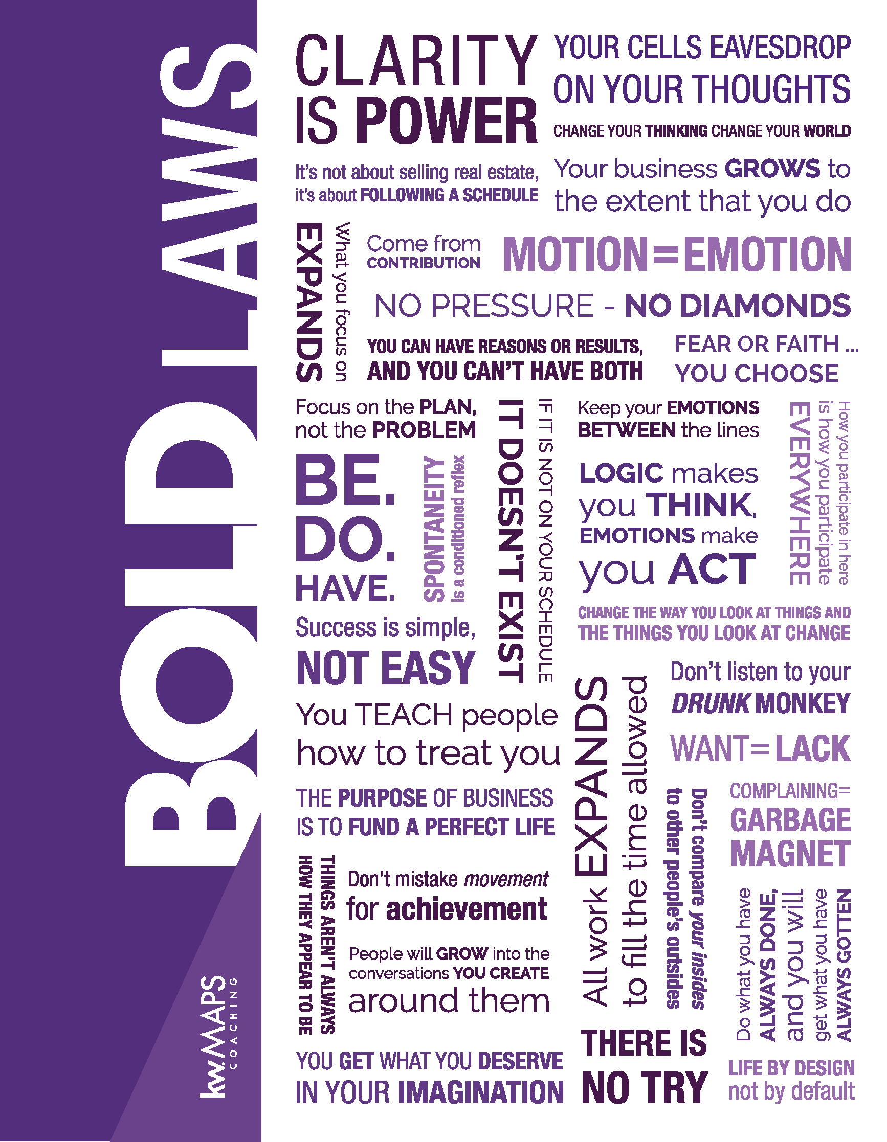 BOLD Laws Poster | BOLD KW | Real estate training, Real estate leads