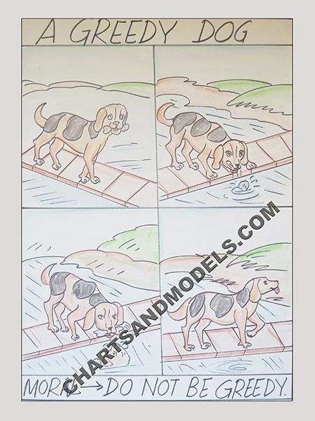 Dog Step By Step Greedy Dog Drawing