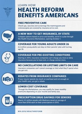 The Benefits Of The Affordable Care Act Are Pretty Straight