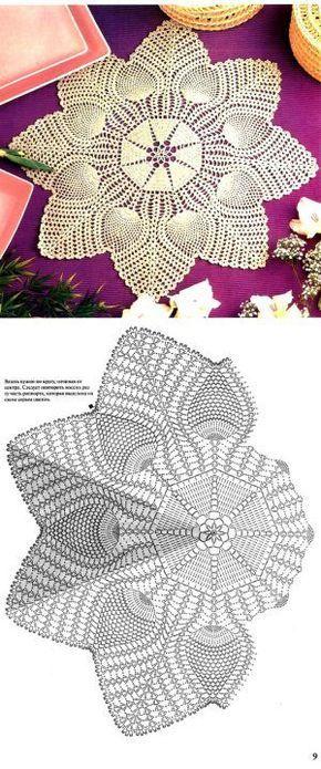 Pin von Andrea auf Häkelzierdeckchen | Pinterest | Deckchen ...