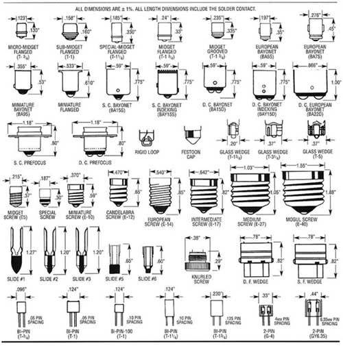 Light Bulb Base Sizes | Light Bulb Socket Types  | Spec ...