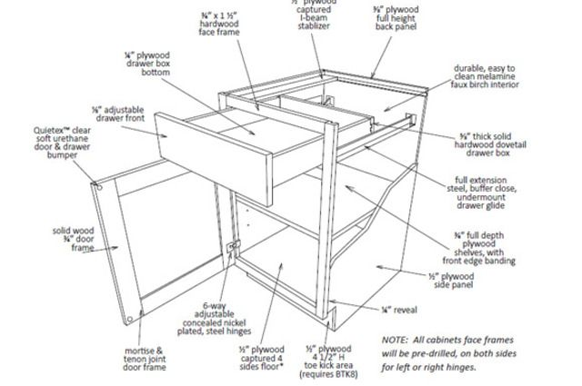 Diagram Of A Cabinet Drawer Wiring Diagram Name