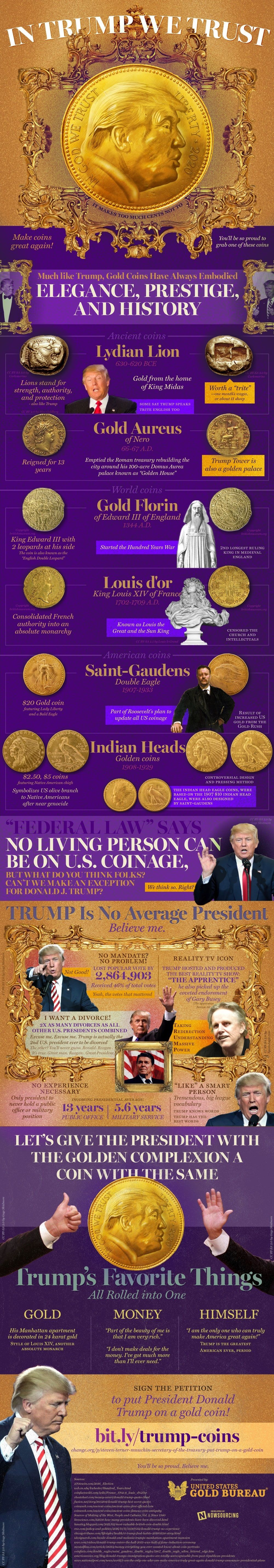 Trump Coin #Infographic