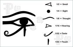 Illustration of the Eye of Horus (Eye of Ra, Wadjet). Divided into six parts, each part represents a mathematical fraction and one of the six senses.