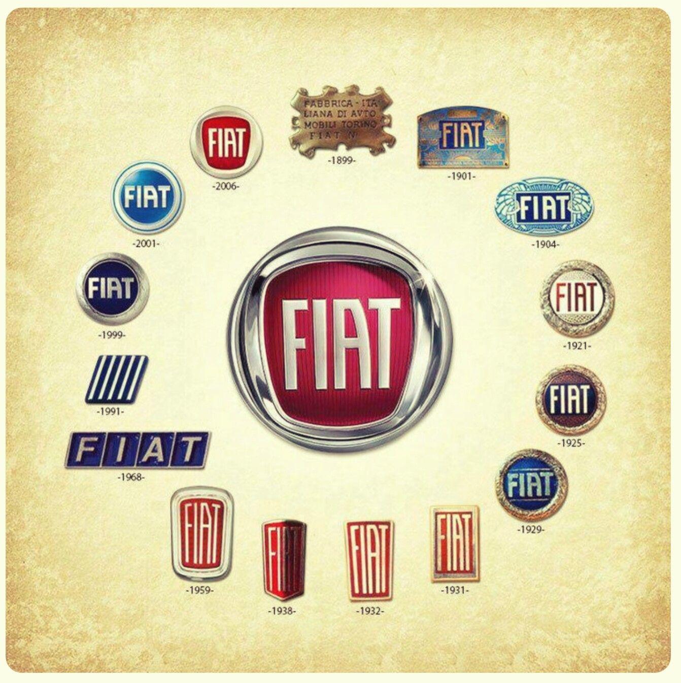 Pin By Carlos Perez Leon On Fiat Fiat Logo Fiat Fiat Abarth