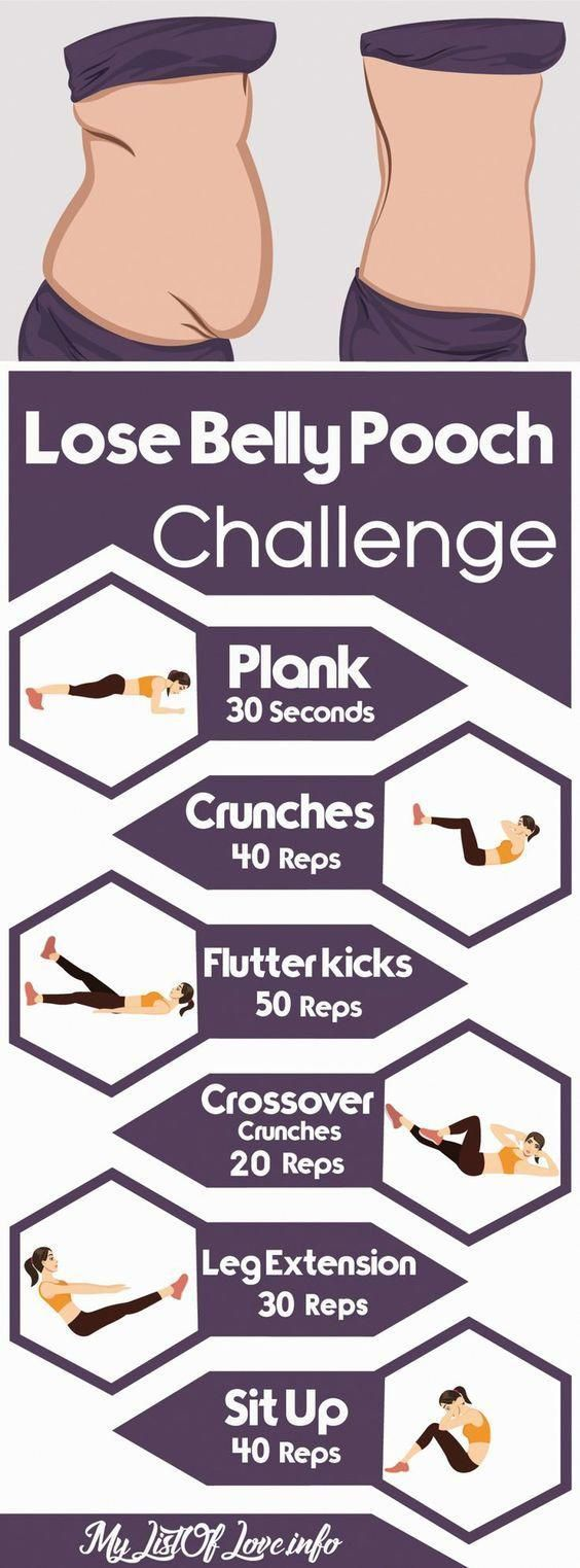 Lose Belly Pooch Challenge Workouts fitnessroutine