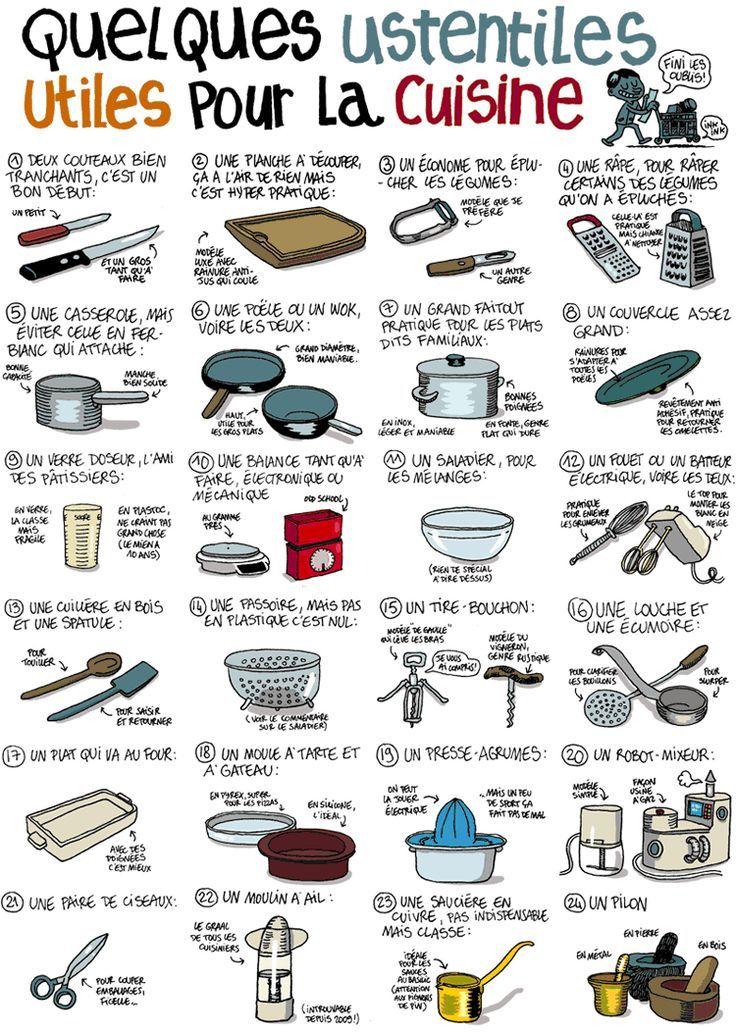 Quelques Ustensiles Utiles Pour La Delicacies Une Liste