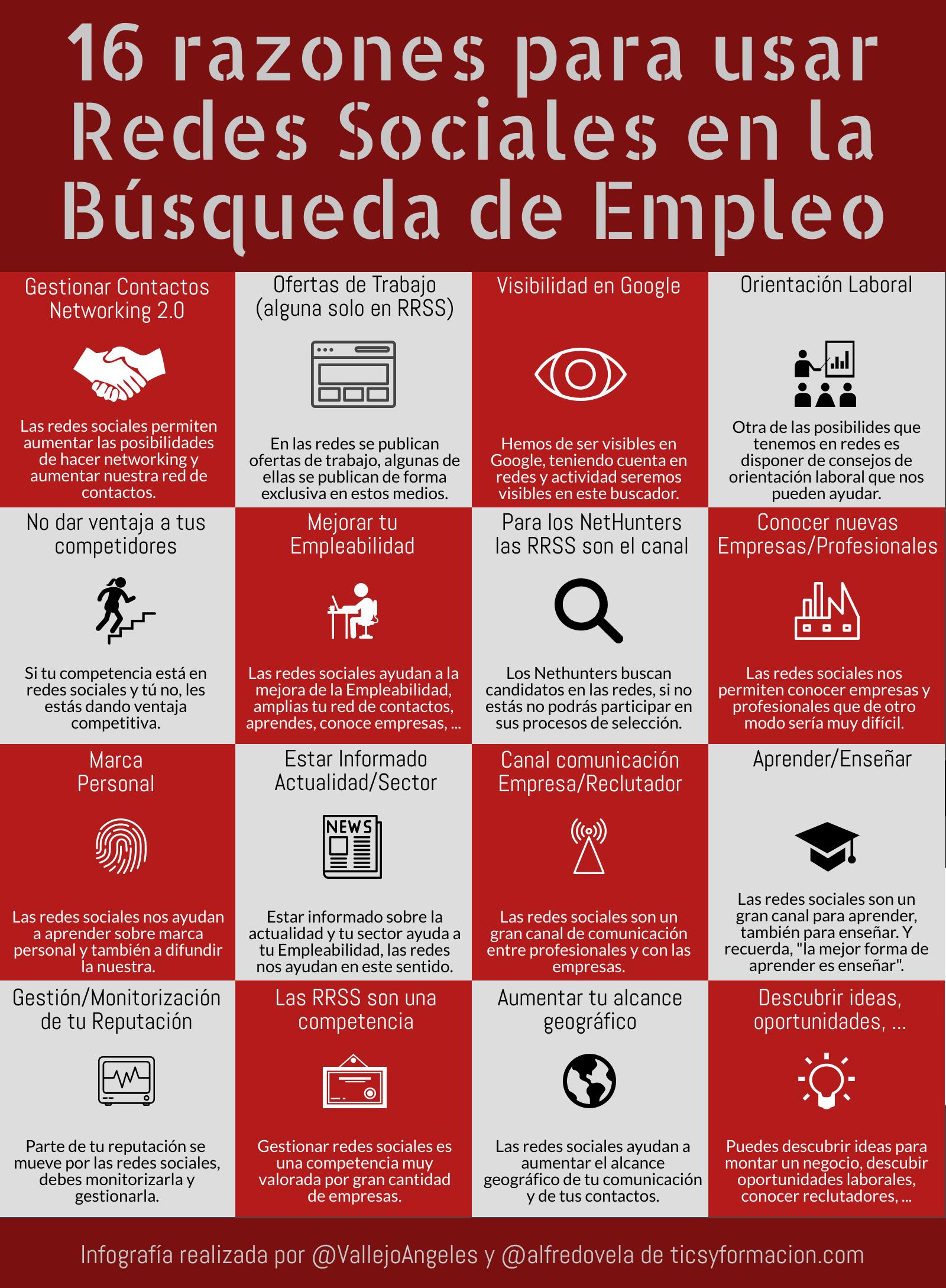 16 Razones Para Usar Redes Sociales En La Búsqueda De Empleo Infografia Socialmedia Empleo Tics Y Formación Busqueda De Empleo Socialismo Empleos