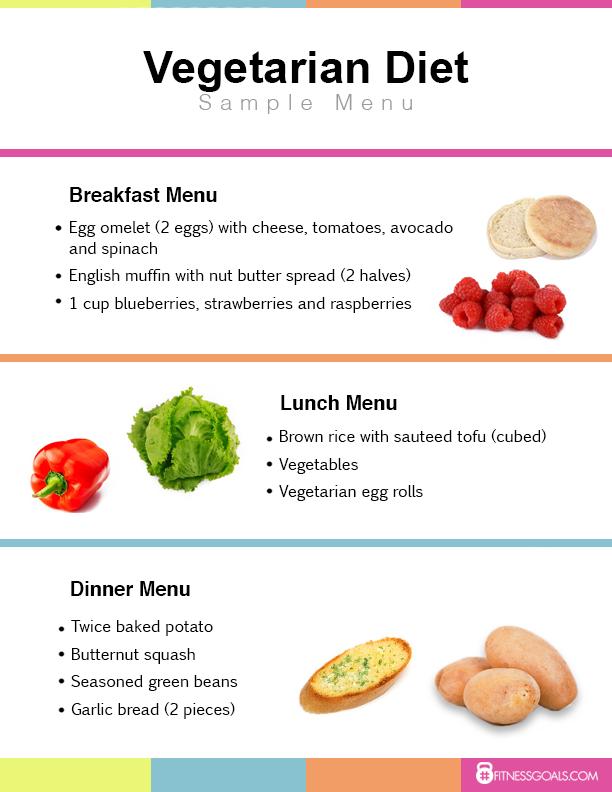 what vegetarian diet plan