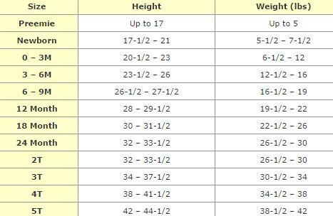 Garanimals infant  toddler clothing size chart also for  rh pinterest