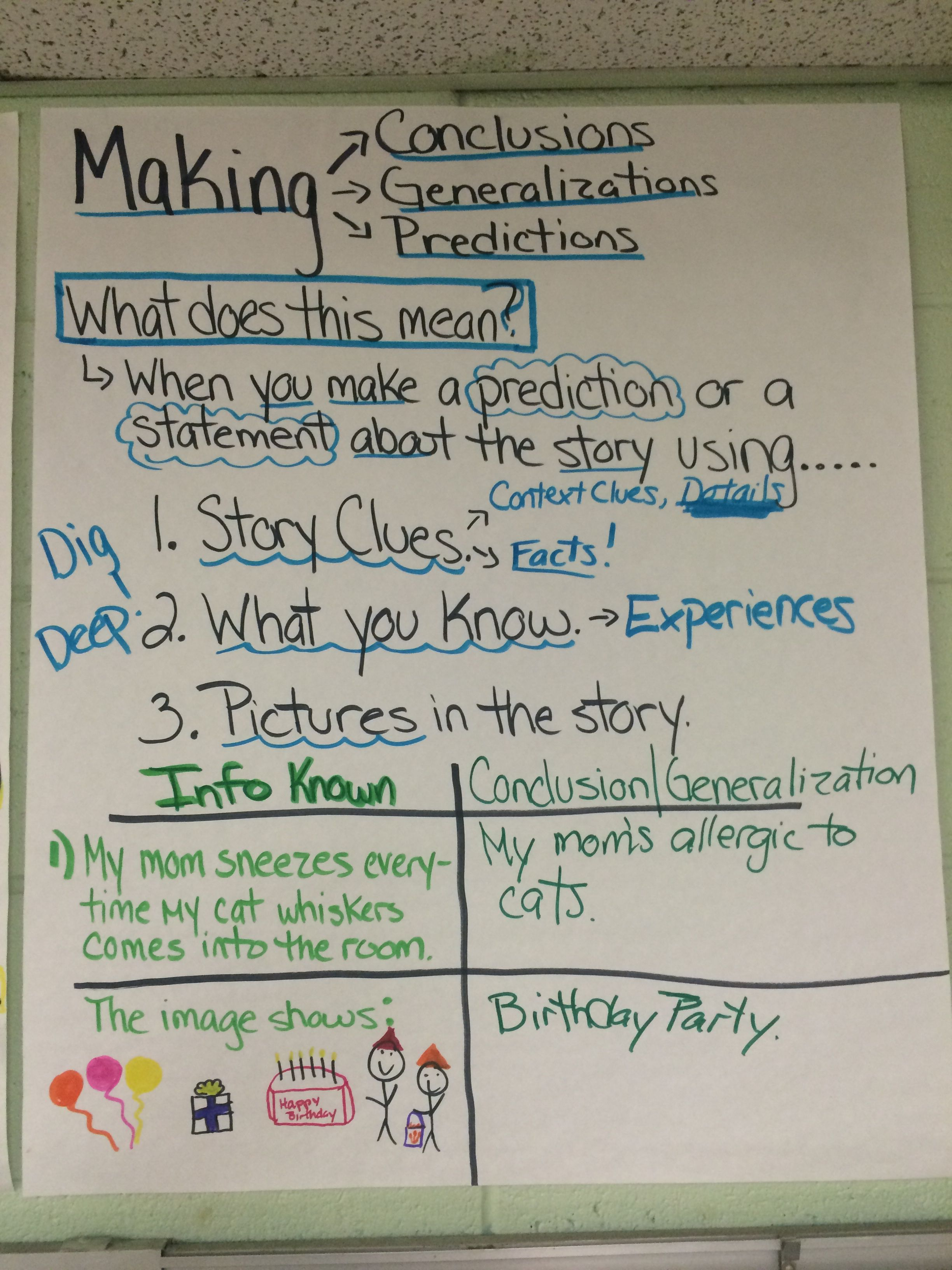 Conclusions And Generalizations Ela 5th Grade Anchor Charts Anchor Charts 5th Grades Generalizations