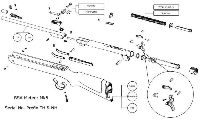 Pin di Air rifles