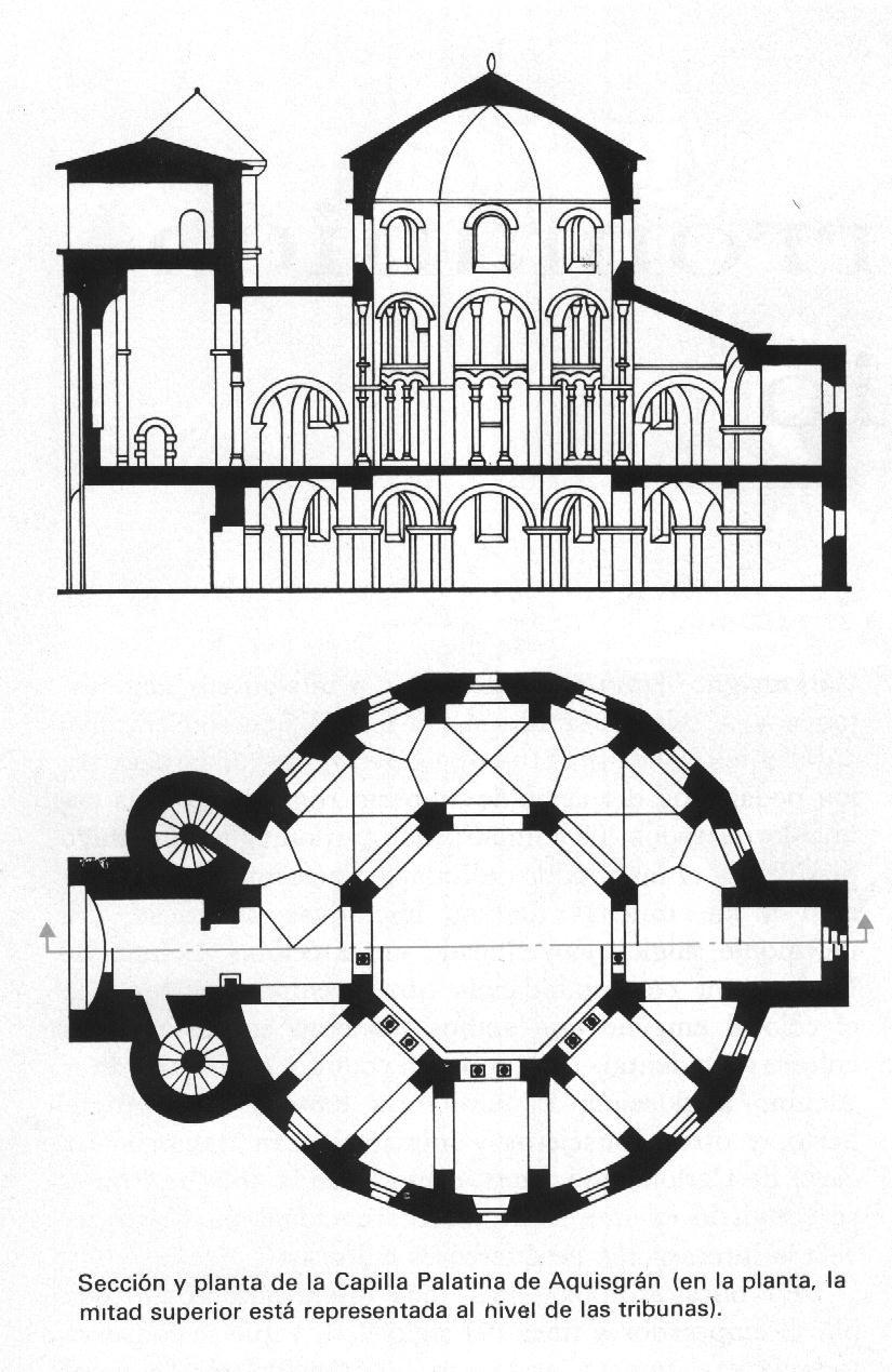 Capilla Palatina De Aquisgran Comentario Buscar Con Google Arte Del Cuerpo Humano Arquitectura Capilla