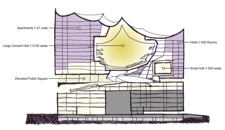 Elbphilharmonie Nbsp Nbsp Building Section In 2020 Scholarships Elbphilharmonie Hamburg Case Study