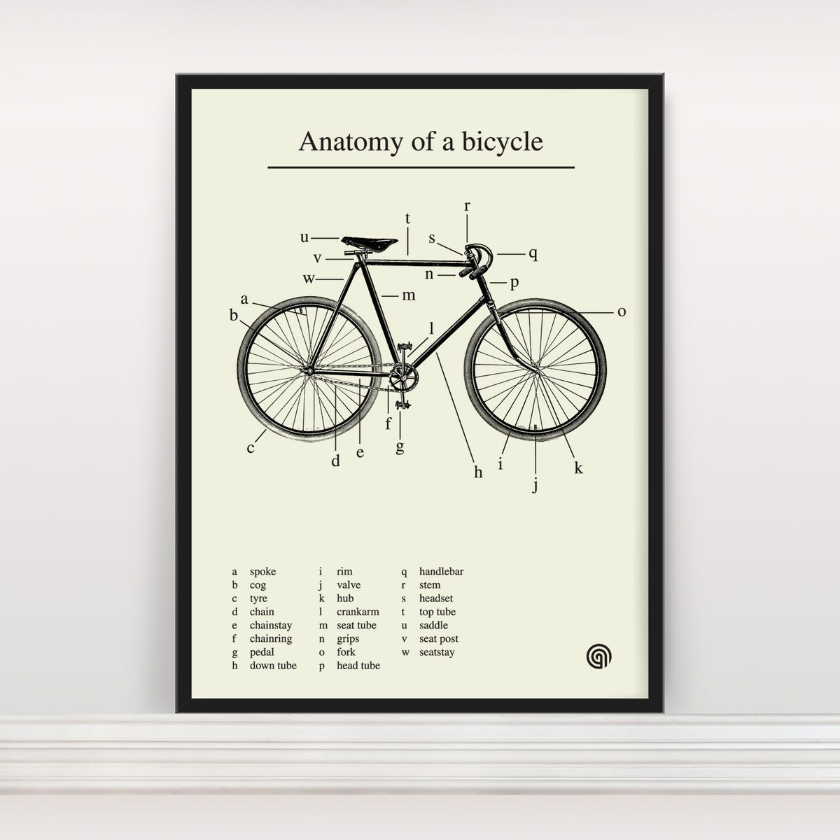 Anatomy of a bicycle - Bicycle Store Paris: Photo | Bikes ...