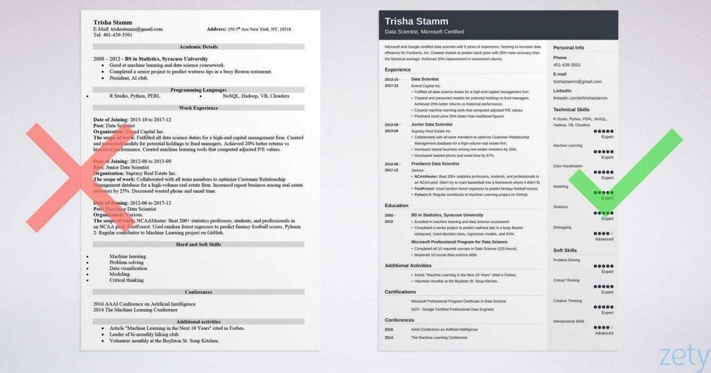 Resume Examples Reddit 2021 Resume Examples Resume Summary Examples Resume Objective Examples