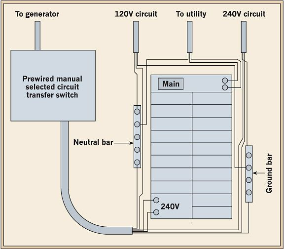 generator disconnect wiring diagrams transfer switches simplified | electrical & electronics ...