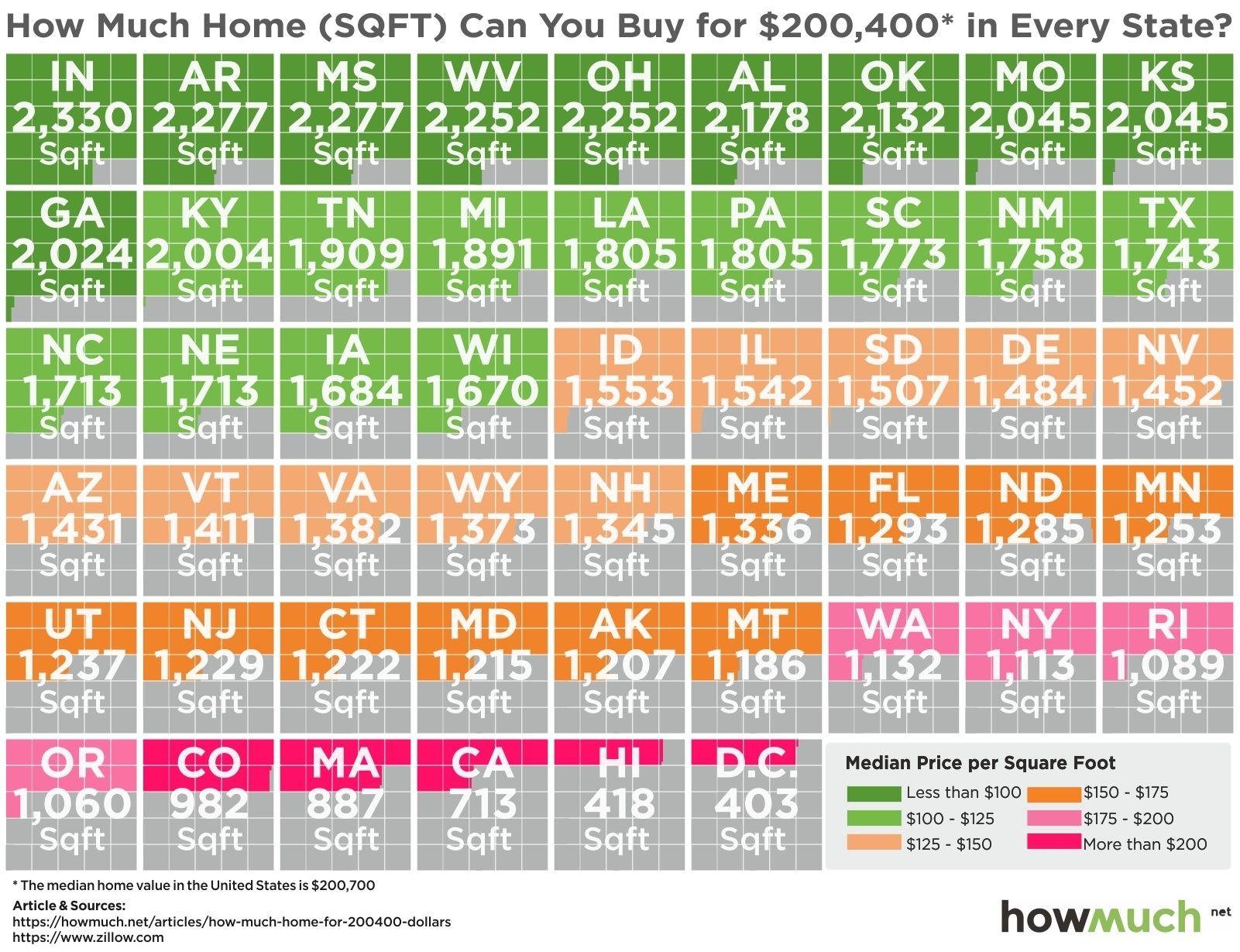 The U S  housing market has now surpassed its pre-recession