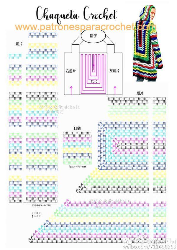 Patrón y molde de chaqueta crochet   Proyectos que intentar ...