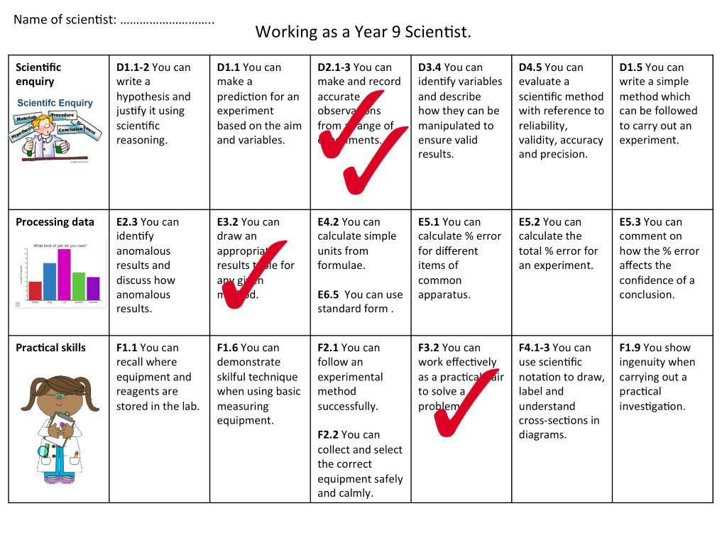Sci Challenge On Twitter Scientific Skills Science Teaching Resources Scientific Method