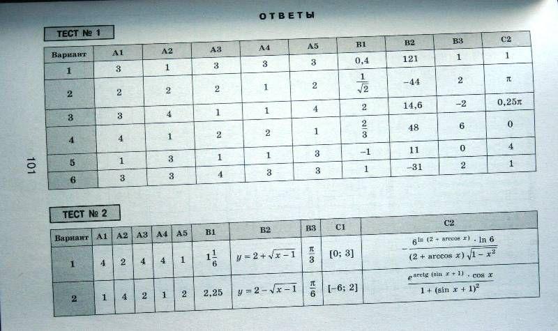 Гдз по тематические тесты по алгебре 7 класс лысенко