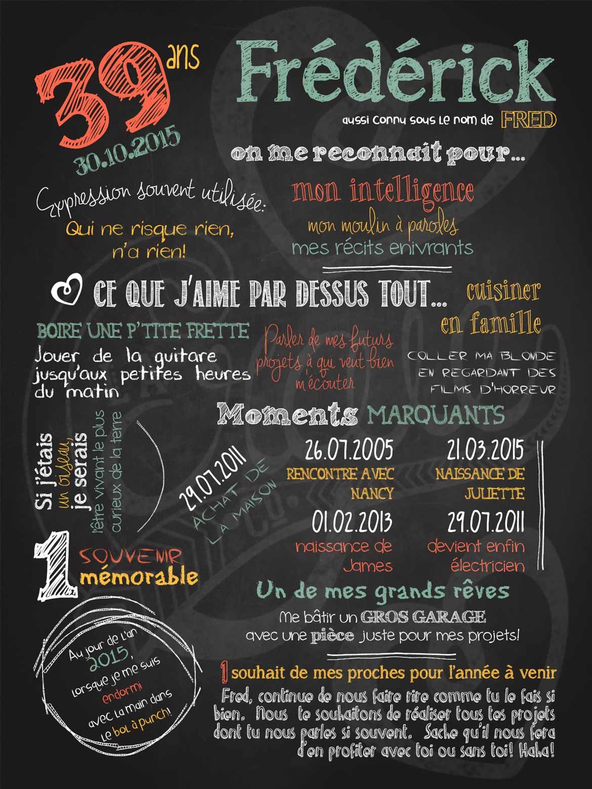Favori Affiche personnalisée anniversaire pour adulte Célébrons! | 35,00  HO21