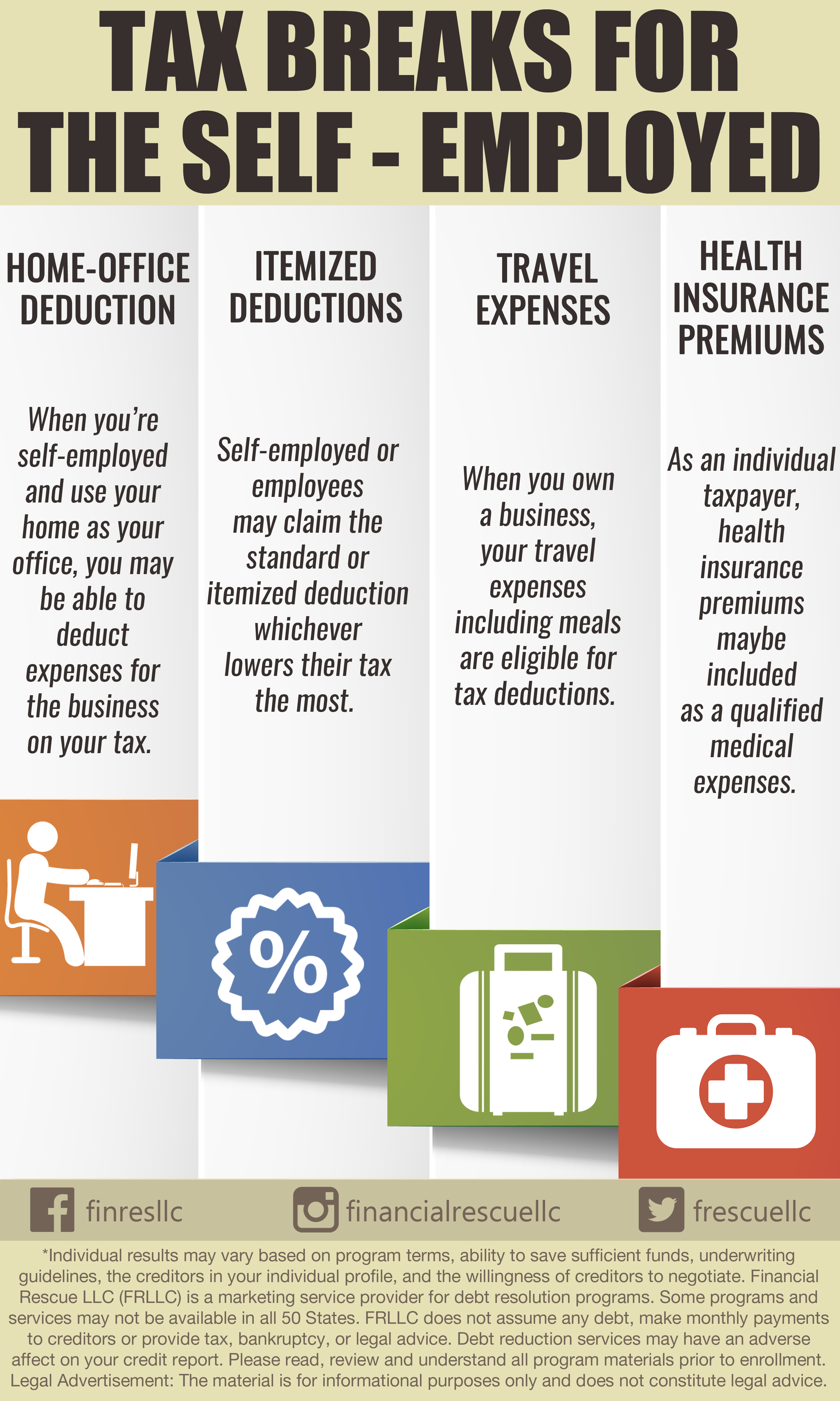 Tax Breaks For The Self Employed Money Infographic