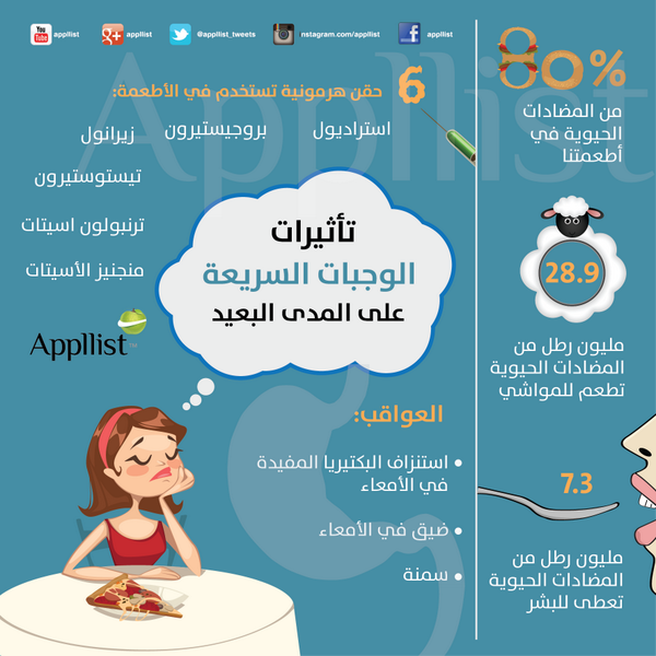 ابليست بالعربية On Twitter Health Health And Nutrition Health Fitness