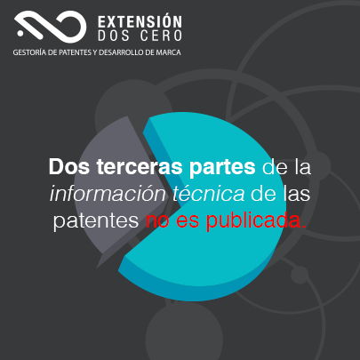 Información técnica y patentes