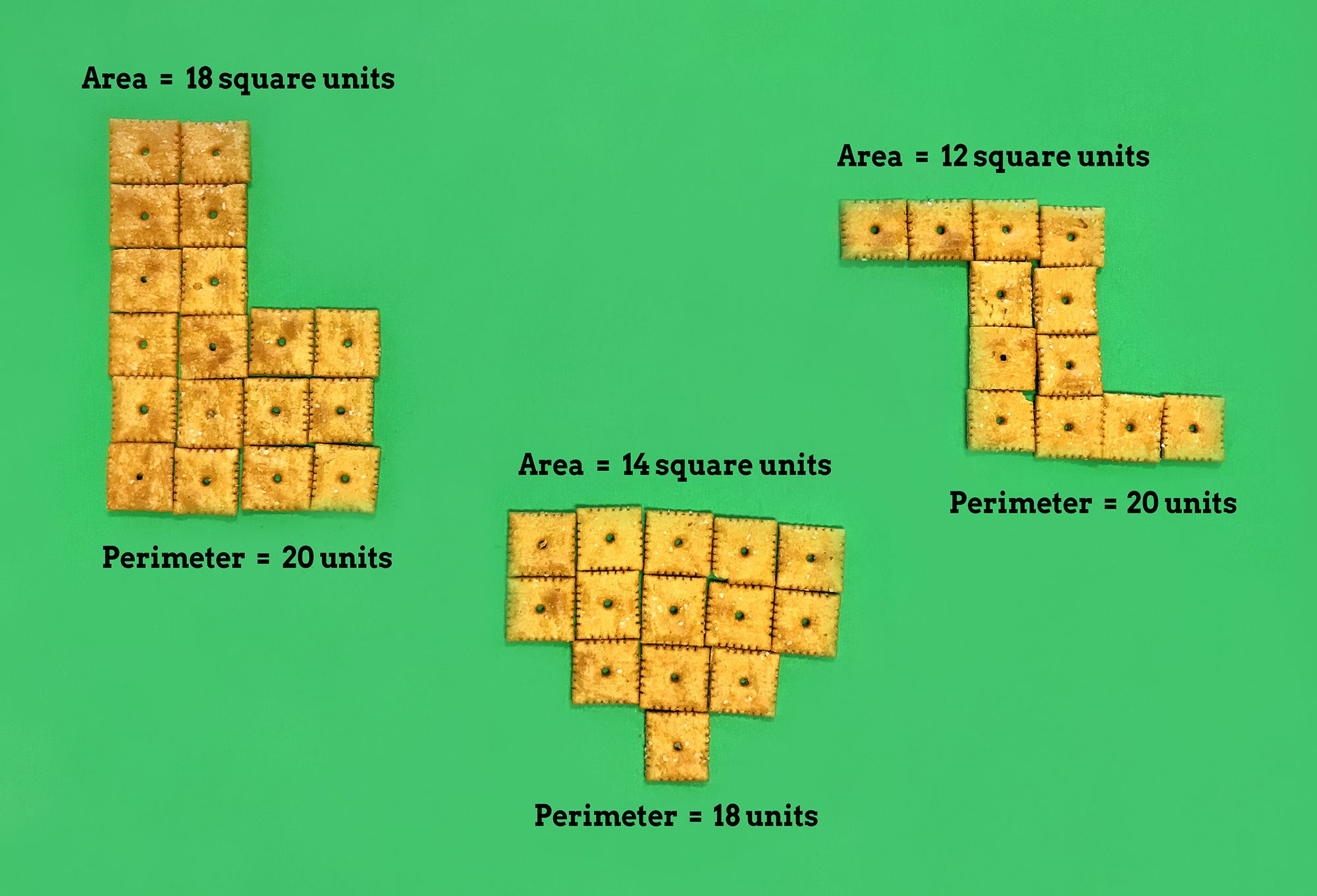 Perimeter And Area Polygons