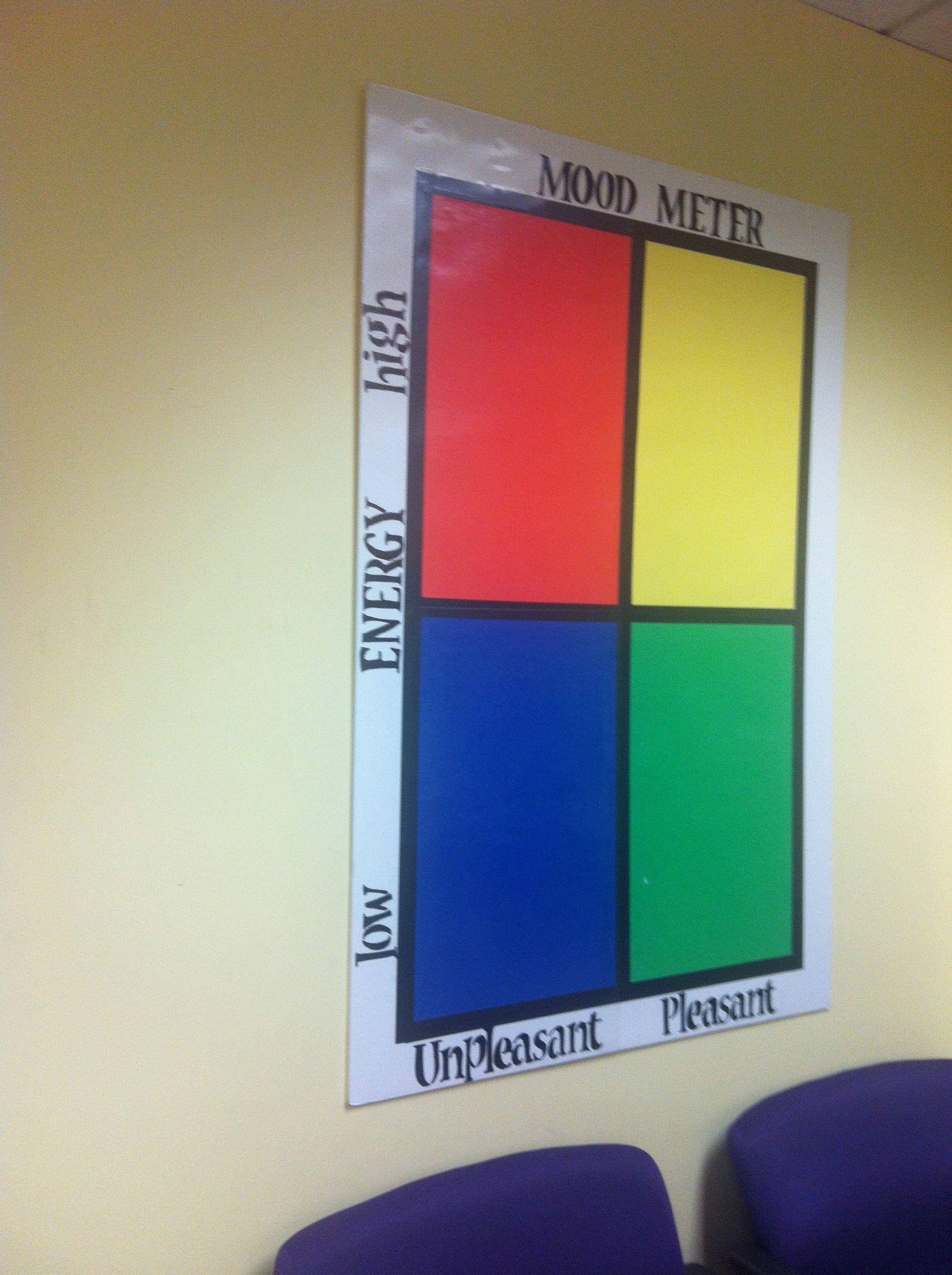 Mood Meter, How do you FEEL?http://working.yale.edu ...