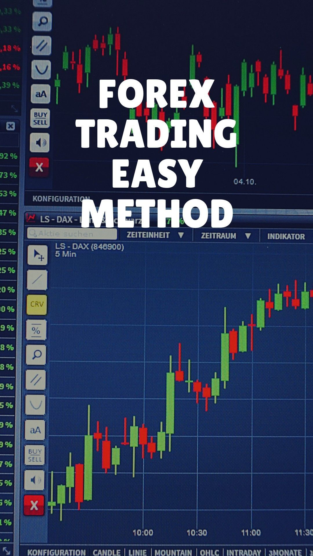 Is Forex Trading Difficult or Easy?