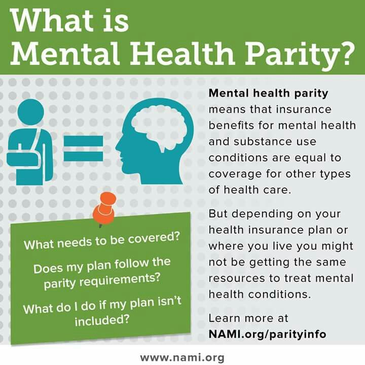 Pin On Mental Behavioral Health