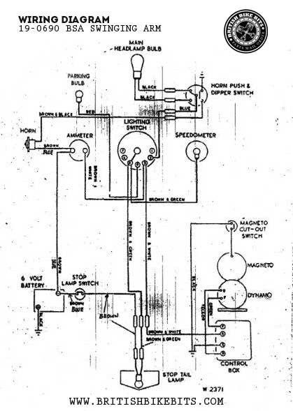 Wiring diagram bsa gold star wiring center 19 0960 cloth wiring harness loom bsa b31 b32 b33 b34 goldstar rh pinterest com bsa positive ground wiring diagram bsa positive ground wiring diagram asfbconference2016 Gallery