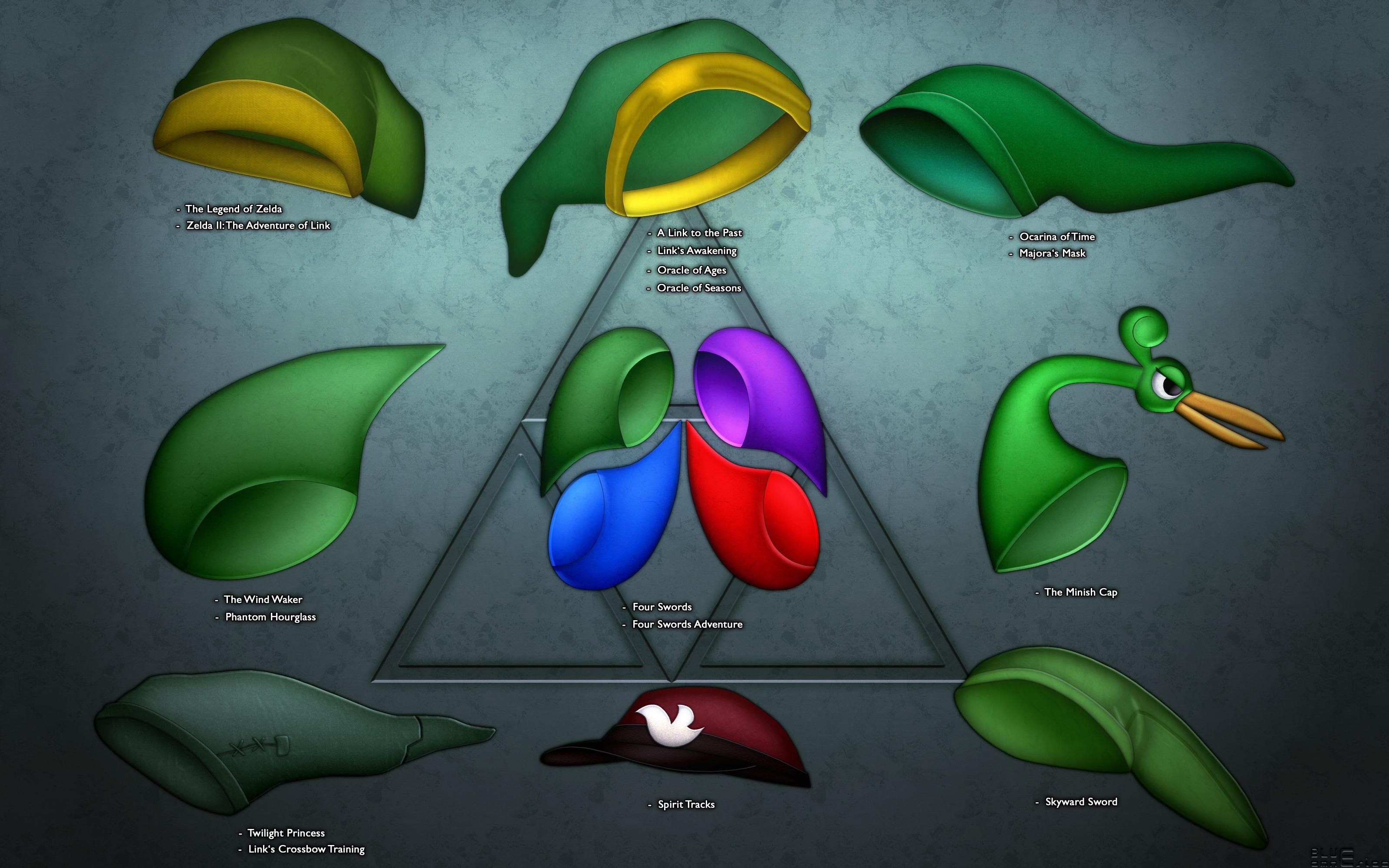 Evolution Of Link S Hat The Legend Of Zelda Link Hat Zelda Twilight Princess Legend Of Zelda