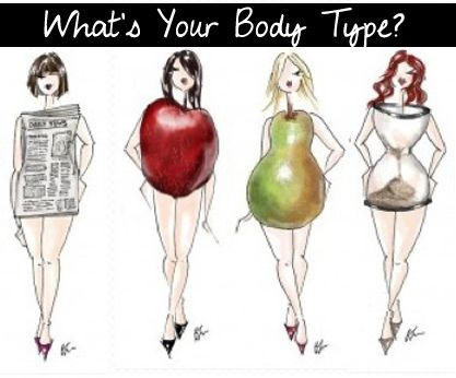 Fashion School: How to Dress for YOUR Body Type!! | Good