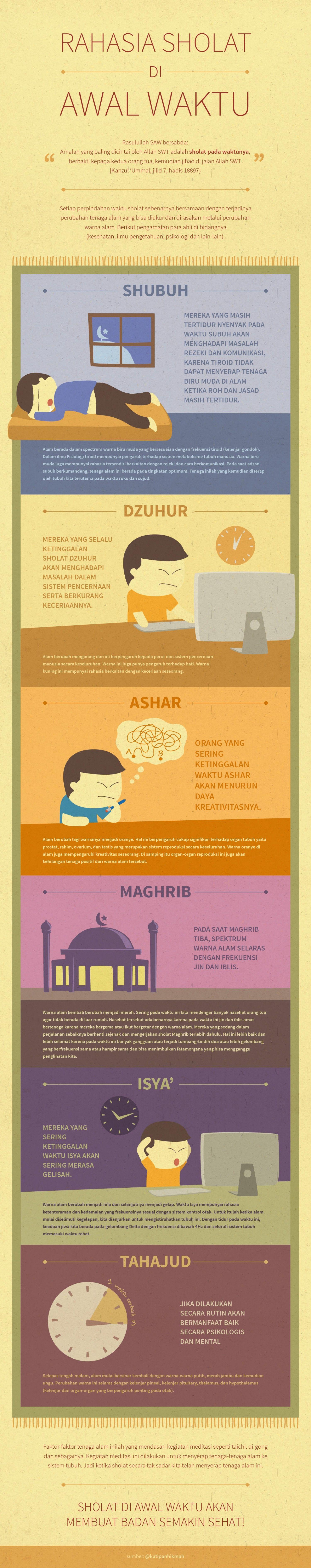 Rahasia Sholat Di Awal Waktu Infographic Kerohanian Sembahyang