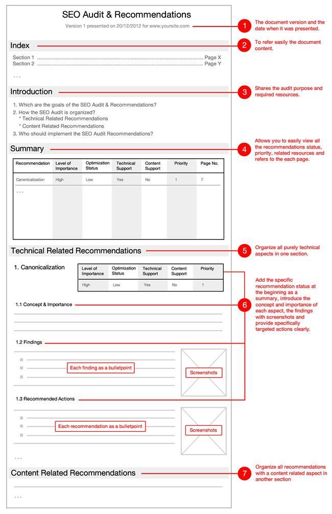 The SEO audit report template #seo SEO stuff Schedule templates