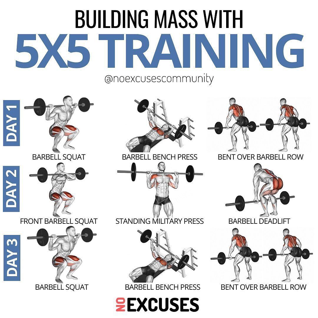 Why 5x5 is the Ultimate Way to Build Lean Muscle