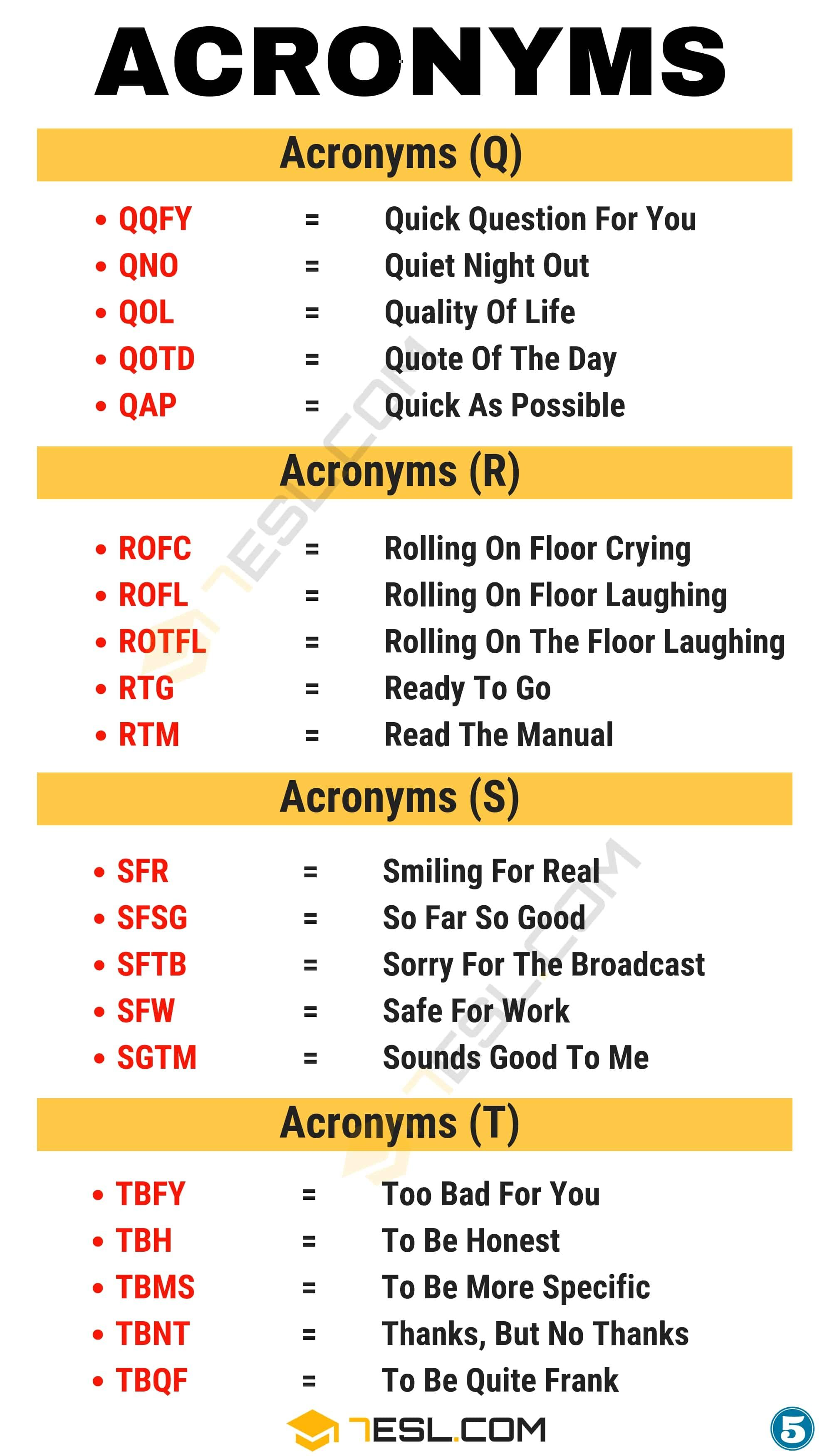 Acronym Definition & Big List of 3000+ Acronyms from A-Z - 7 E S L ...