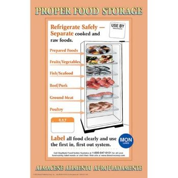 Proper Food Storage Poster Food Safety Training Food Safety And