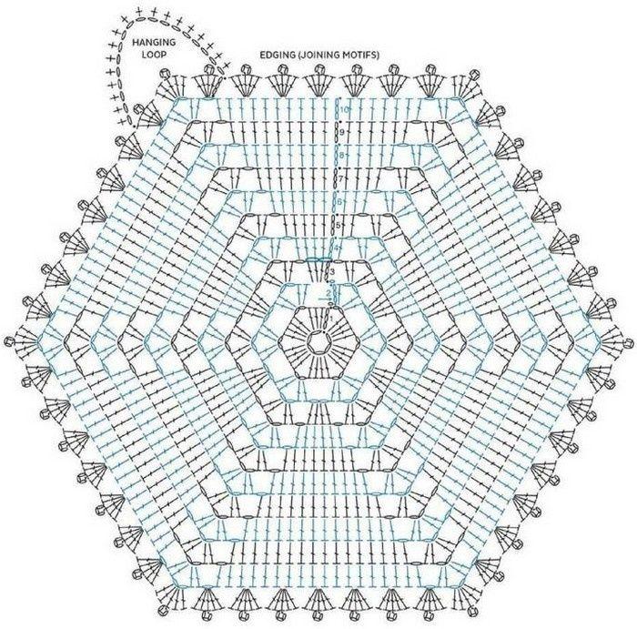 Maniques et leurs grilles gratuite ! | Mandala crochet | Pinterest
