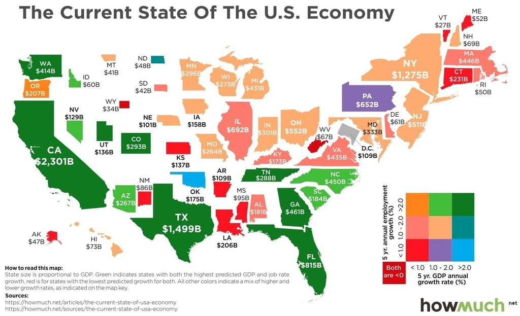 Size of US states by their economy, color coded by their economic ...