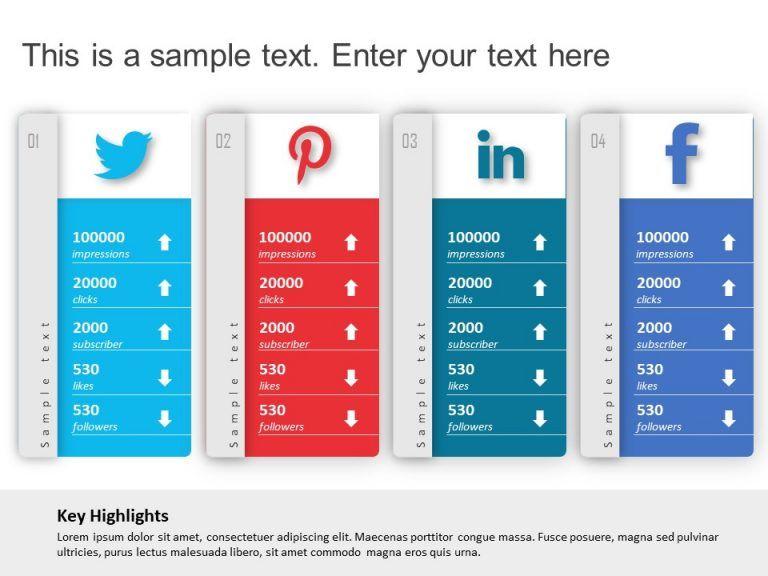 Social Media Report Card Social Media Powerpoint Templates Slideuplift Social Media Report Powerpoint Templates Marketing Presentation